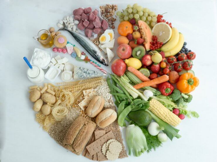 Не полезные продукты при диете.